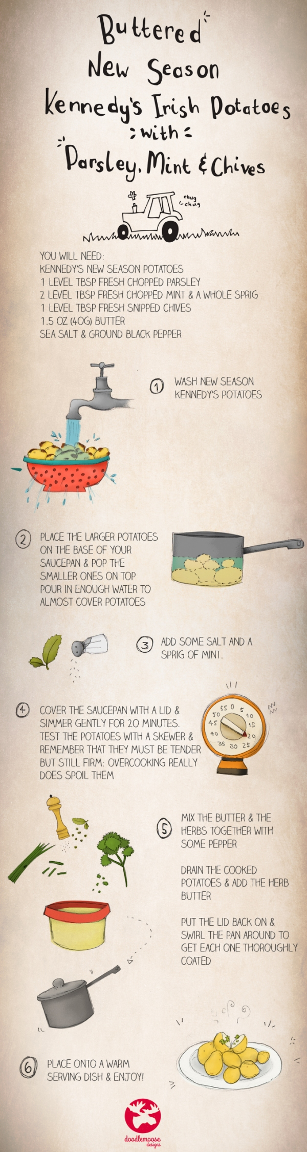 Illustrated recipe for new season kennedy's potatoes