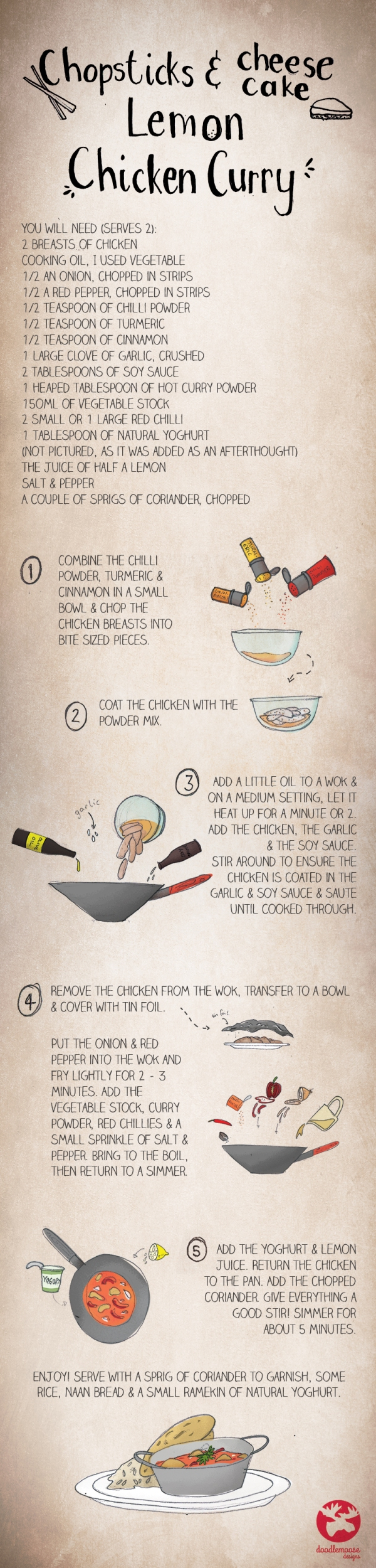 Chicken curry recipe illustration