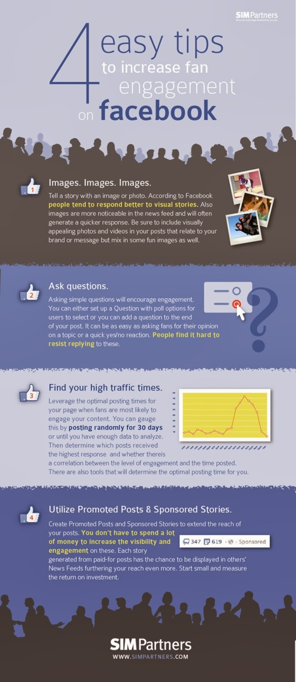 facebook infographic for business